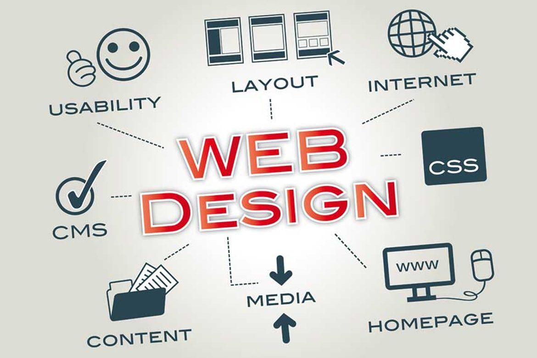 Website Development Company Pimpri
