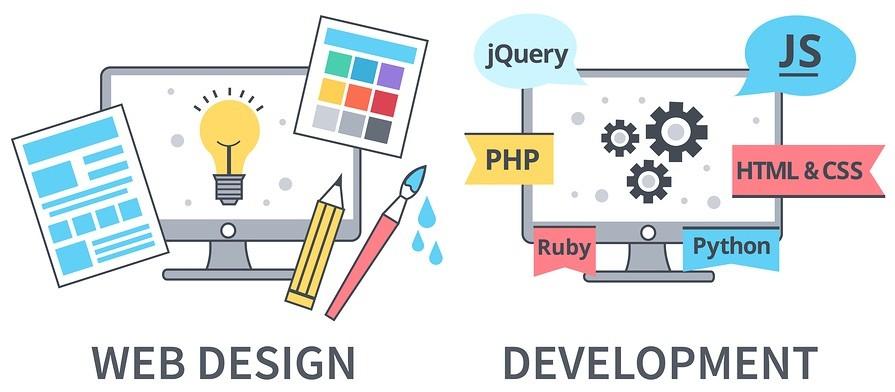 Web Development Company Camp