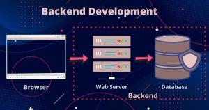 10 skills of backend developer in 2022